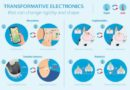 Transformative Electronics Systems to Revolutionise Wearable Applications